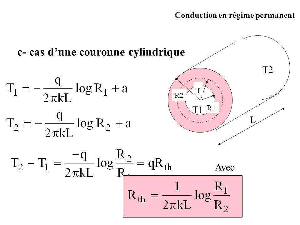c- cas dune couronne cylindrique R1 R2 r T1 T2 Avec L Conduction en régime permanent
