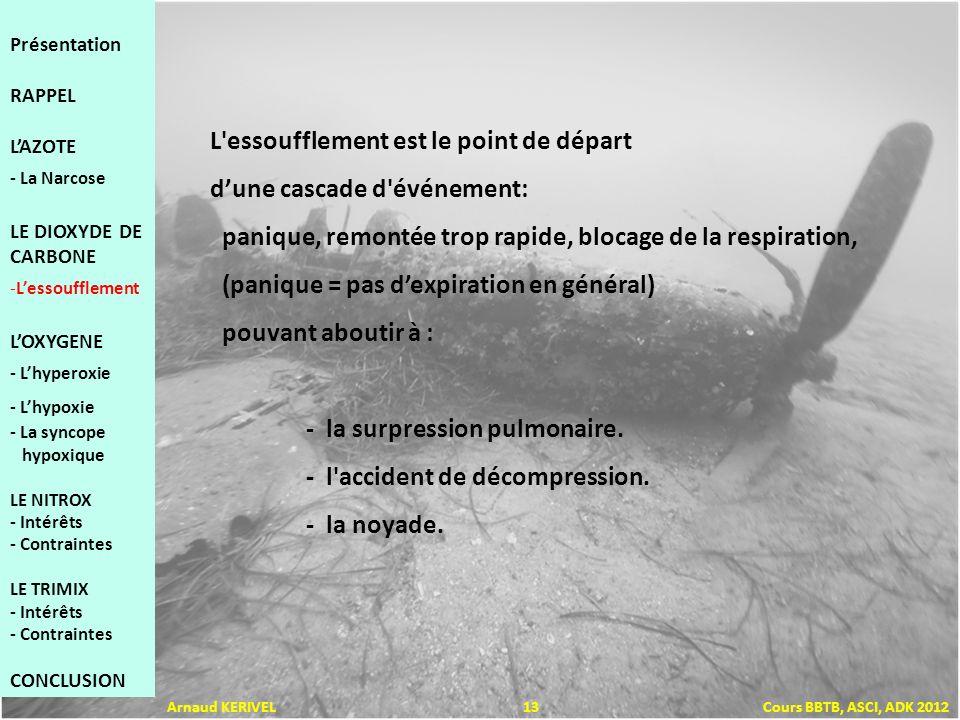 L'essoufflement est le point de départ dune cascade d'événement: panique, remontée trop rapide, blocage de la respiration, (panique = pas dexpiration