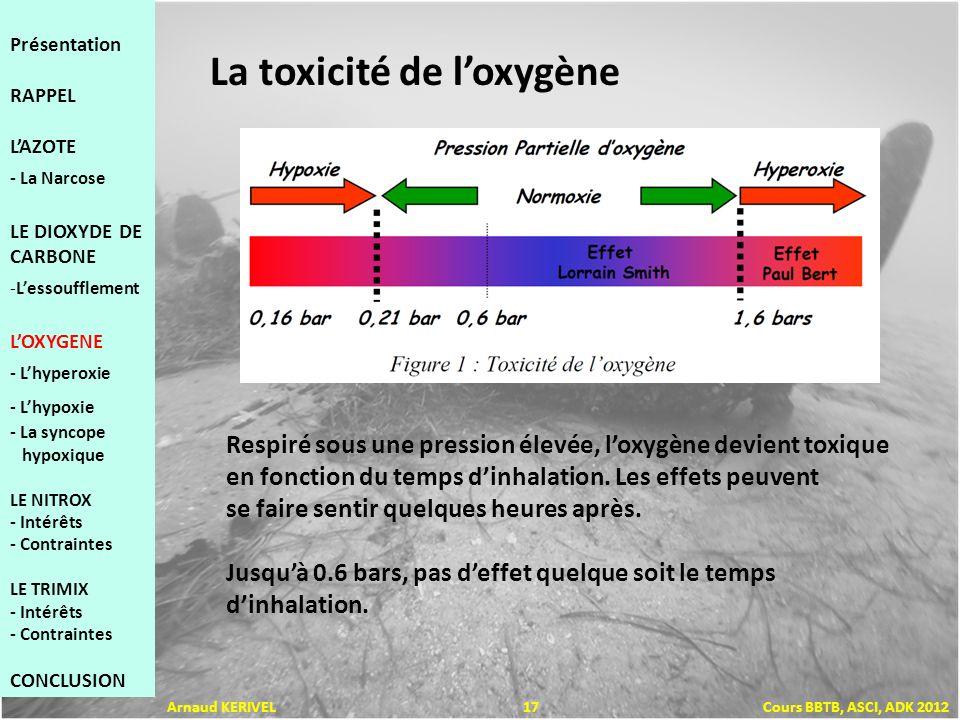 Respiré sous une pression élevée, loxygène devient toxique en fonction du temps dinhalation. Les effets peuvent se faire sentir quelques heures après.