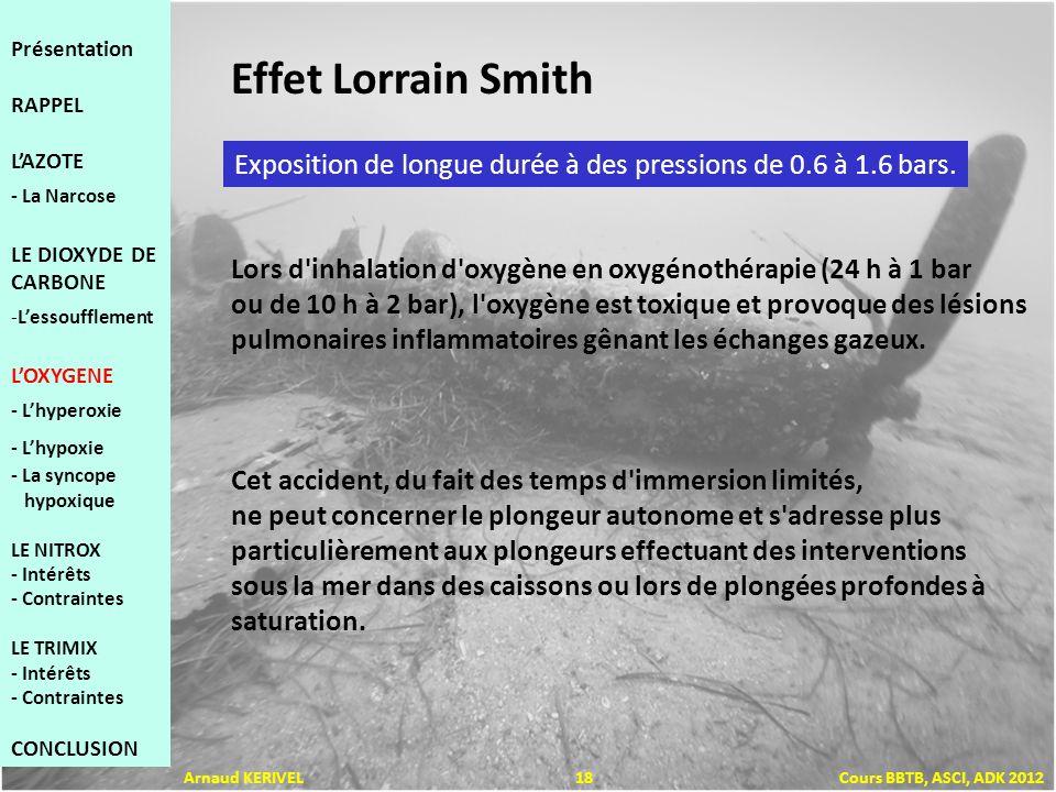 Effet Lorrain Smith Lors d'inhalation d'oxygène en oxygénothérapie (24 h à 1 bar ou de 10 h à 2 bar), l'oxygène est toxique et provoque des lésions pu