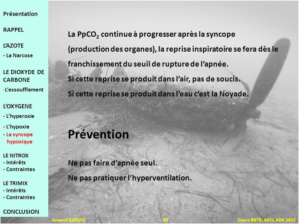 La PpCO 2 continue à progresser après la syncope (production des organes), la reprise inspiratoire se fera dès le franchissement du seuil de rupture de lapnée.