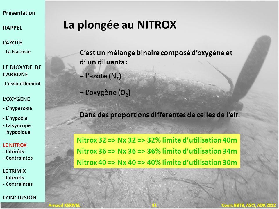 Cest un mélange binaire composé doxygène et d un diluants : – Lazote (N 2 ) – Loxygène (O 2 ) Dans des proportions différentes de celles de lair.