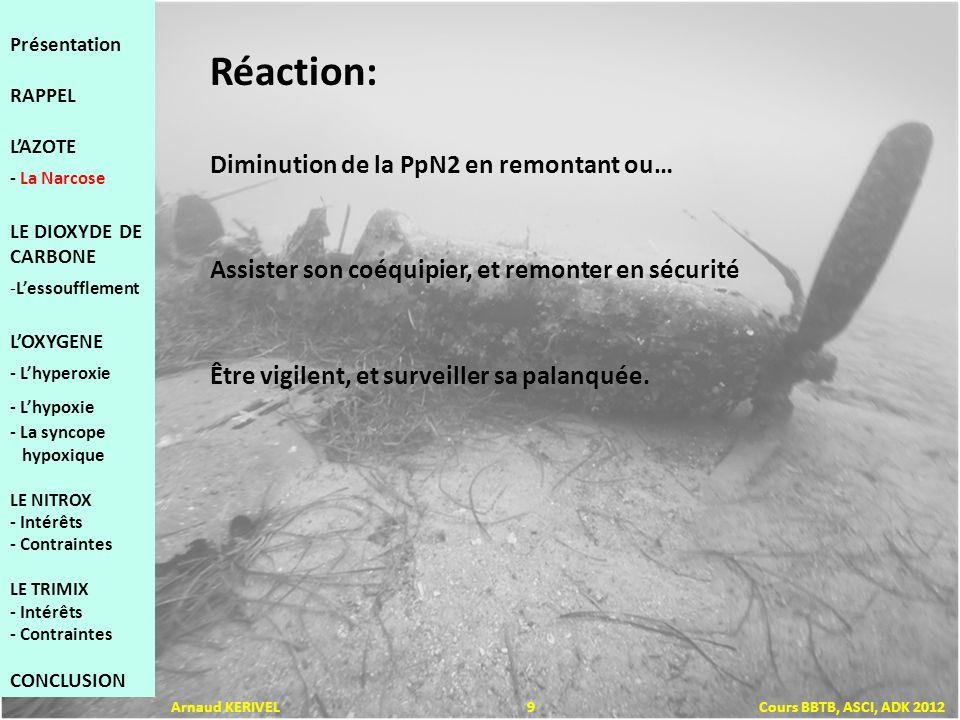 Soustraire le plongeur à cette PpO 2 toxique Traitement médical Connaître les risques afin de limiter le temps d exposition à ces pressions.
