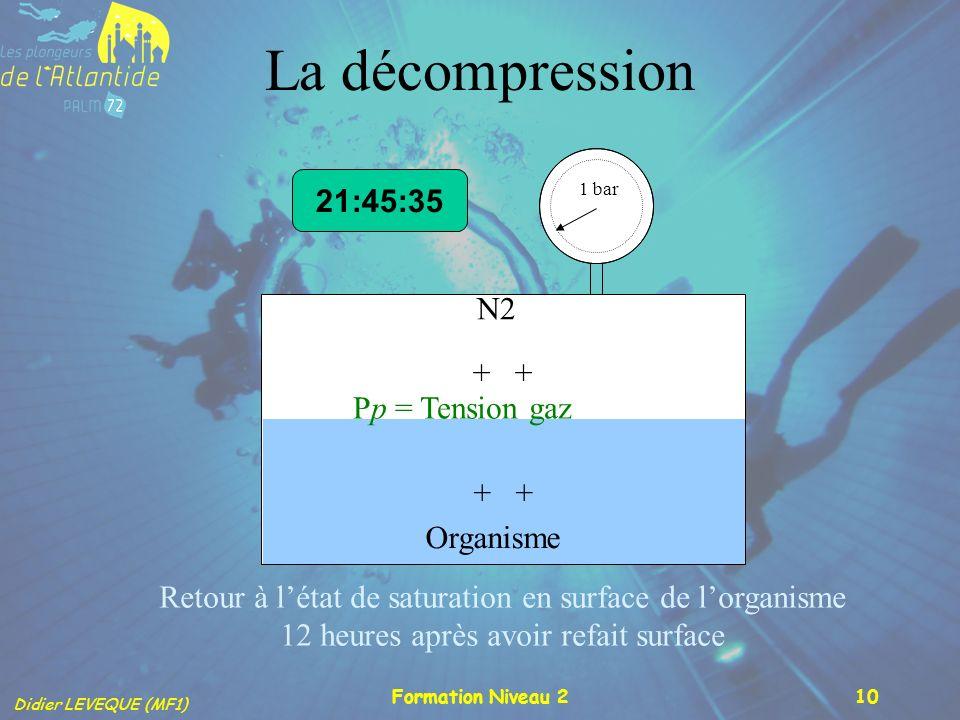 Didier LEVEQUE (MF1) Formation Niveau 210 Retour à létat de saturation en surface de lorganisme 12 heures après avoir refait surface La décompression