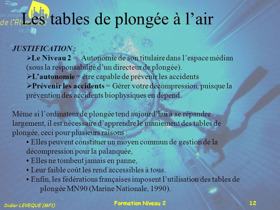 Didier LEVEQUE (MF1) Formation Niveau 212 Les tables de plongée à lair JUSTIFICATION : Le Niveau 2 = Autonomie de son titulaire dans lespace médian (s