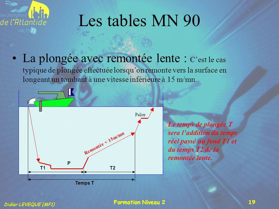 Didier LEVEQUE (MF1) Formation Niveau 219 Les tables MN 90 La plongée avec remontée lente : Cest le cas typique de plongée effectuée lorsquon remonte