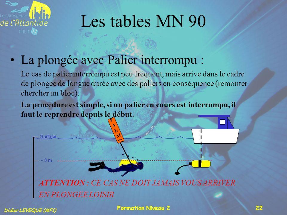 Didier LEVEQUE (MF1) Formation Niveau 222 Les tables MN 90 La plongée avec Palier interrompu : Le cas de palier interrompu est peu fréquent, mais arri