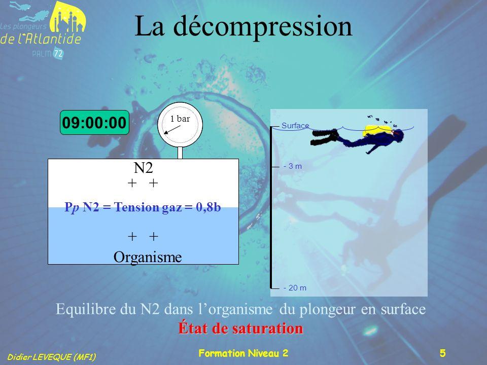 Didier LEVEQUE (MF1) Formation Niveau 25 La décompression Equilibre du N2 dans lorganisme du plongeur en surface État de saturation + 1 bar + 09:00:00