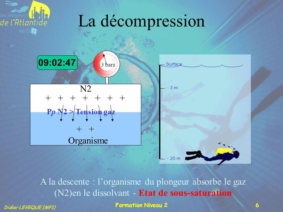 Didier LEVEQUE (MF1) Formation Niveau 26 A la descente : lorganisme du plongeur absorbe le gaz (N2)en le dissolvant - Etat de sous-saturation La décom