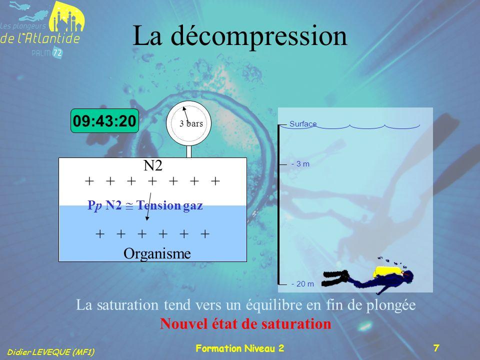 Didier LEVEQUE (MF1) Formation Niveau 27 La saturation tend vers un équilibre en fin de plongée Nouvel état de saturation La décompression 09:43:20 +