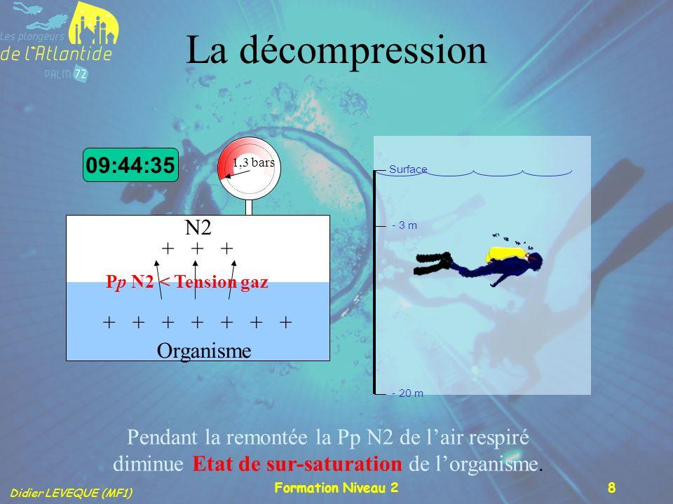 Didier LEVEQUE (MF1) Formation Niveau 28 Pendant la remontée la Pp N2 de lair respiré diminue Etat de sur-saturation de lorganisme. La décompression 0