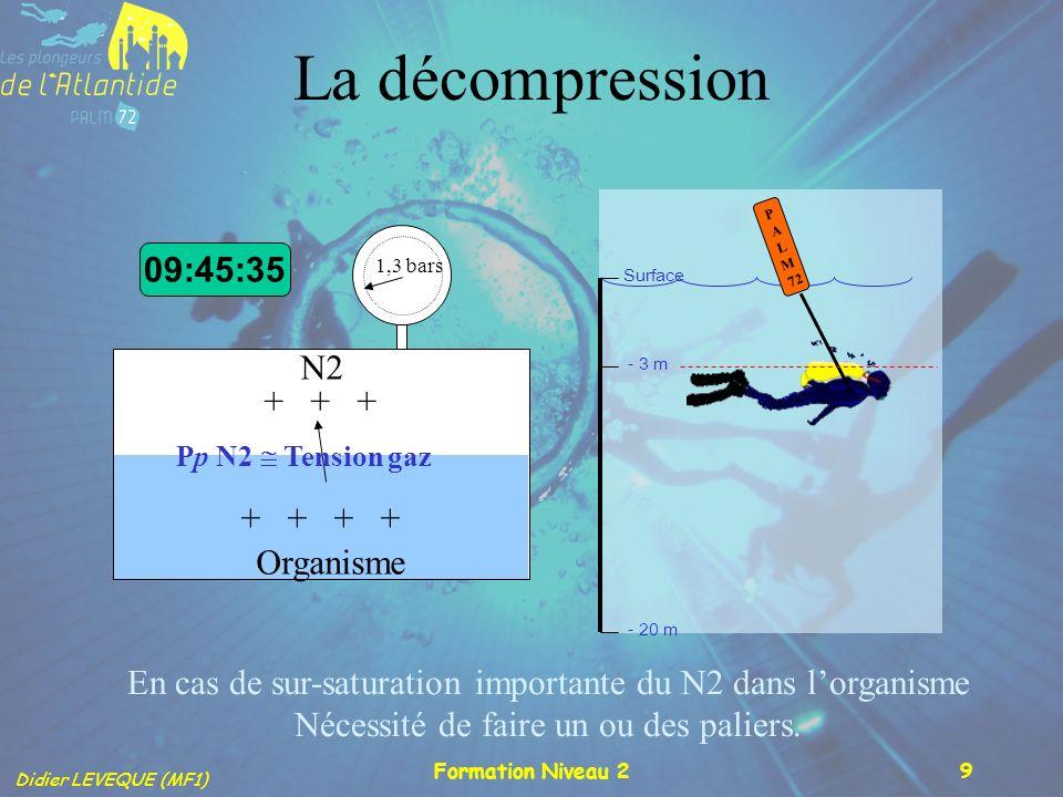 Didier LEVEQUE (MF1) Formation Niveau 29 En cas de sur-saturation importante du N2 dans lorganisme Nécessité de faire un ou des paliers. La décompress