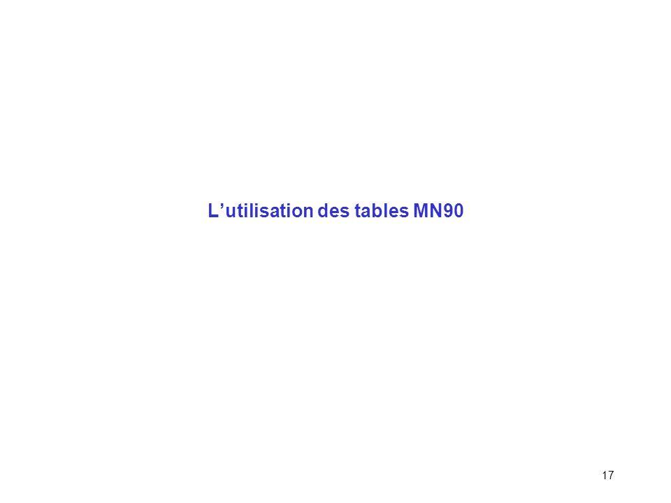 16 Cadre réglementaire Arrêté du 22/6/1998, art. 8 : « Les pratiquants ont à leur disposition sur les lieux de plongée … un jeu de tables permettant d