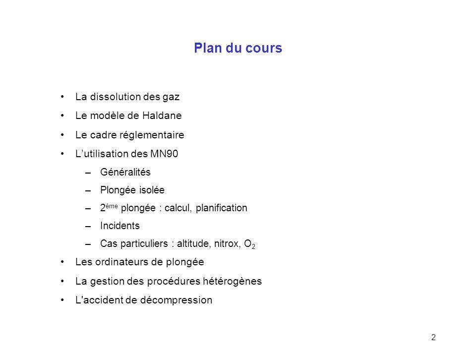 1 La décompression Emmanuel Bernier (rév. 19/9/12)