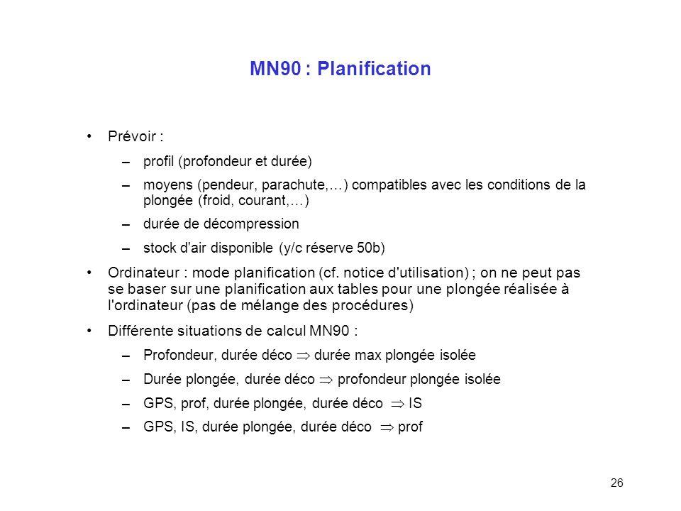 25 MN90 : Calcul de la majoration