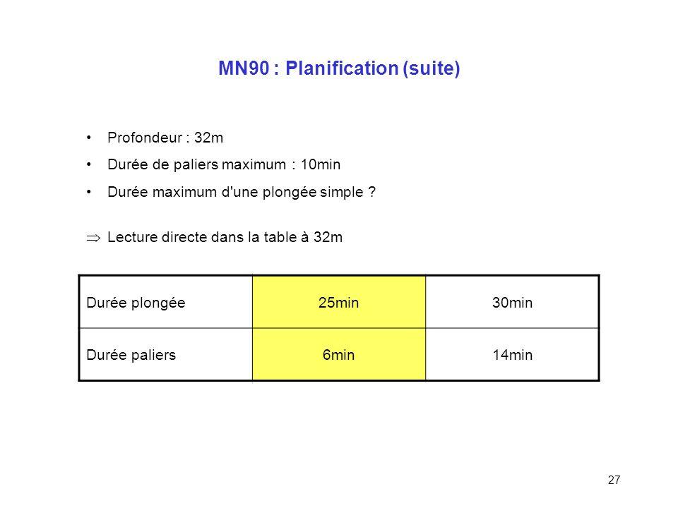 26 MN90 : Planification Prévoir : –profil (profondeur et durée) –moyens (pendeur, parachute,…) compatibles avec les conditions de la plongée (froid, c
