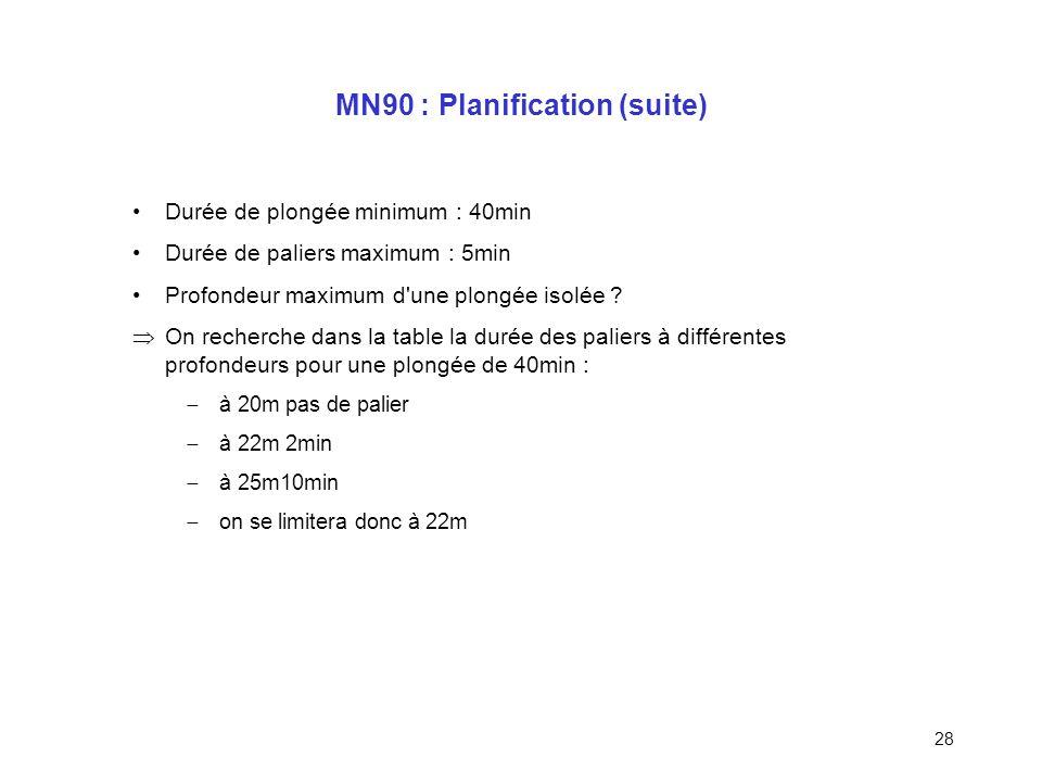 27 MN90 : Planification (suite) Profondeur : 32m Durée de paliers maximum : 10min Durée maximum d'une plongée simple ? Lecture directe dans la table à