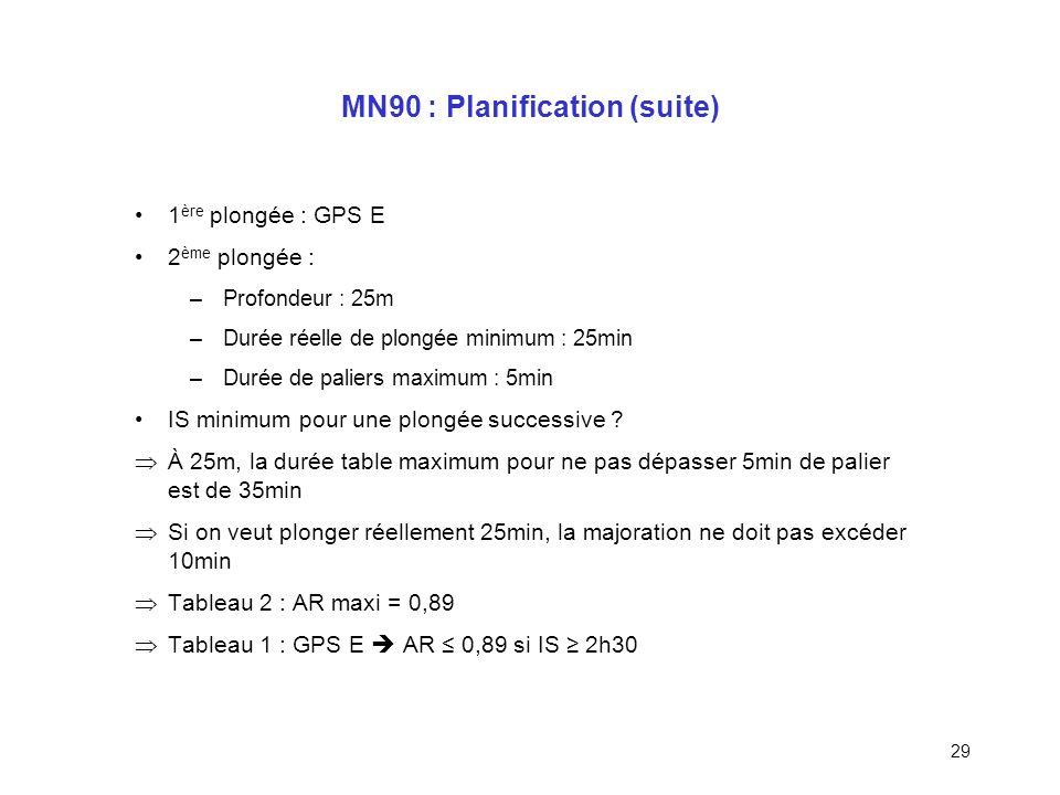 28 MN90 : Planification (suite) Durée de plongée minimum : 40min Durée de paliers maximum : 5min Profondeur maximum d'une plongée isolée ? On recherch