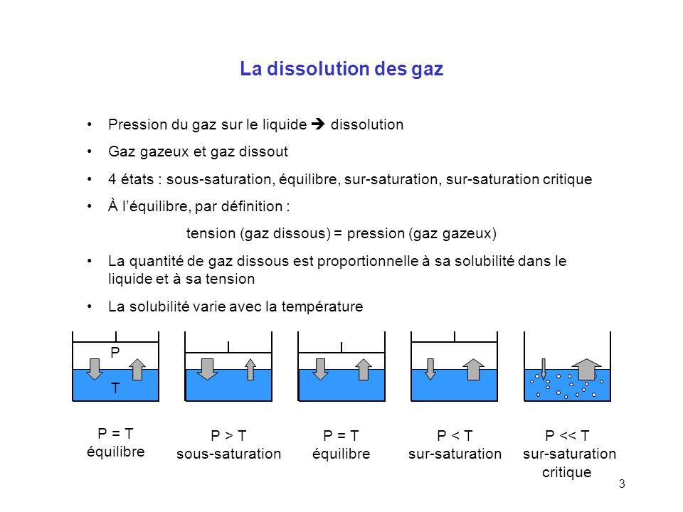 2 Plan du cours La dissolution des gaz Le modèle de Haldane Le cadre réglementaire Lutilisation des MN90 –Généralités –Plongée isolée –2 ème plongée :