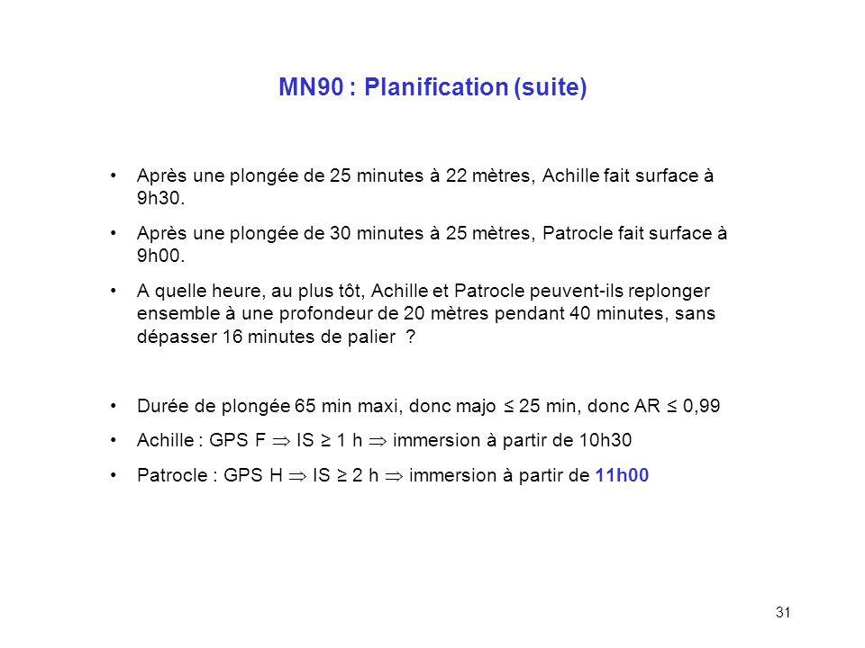 30 25m22m20m 13min15min17min 43min (45min)45min47min (50min) 16min7min4min MN90 : Planification (suite) 1ère plongée : GPS I IS : 3h00 2 ème plongée :