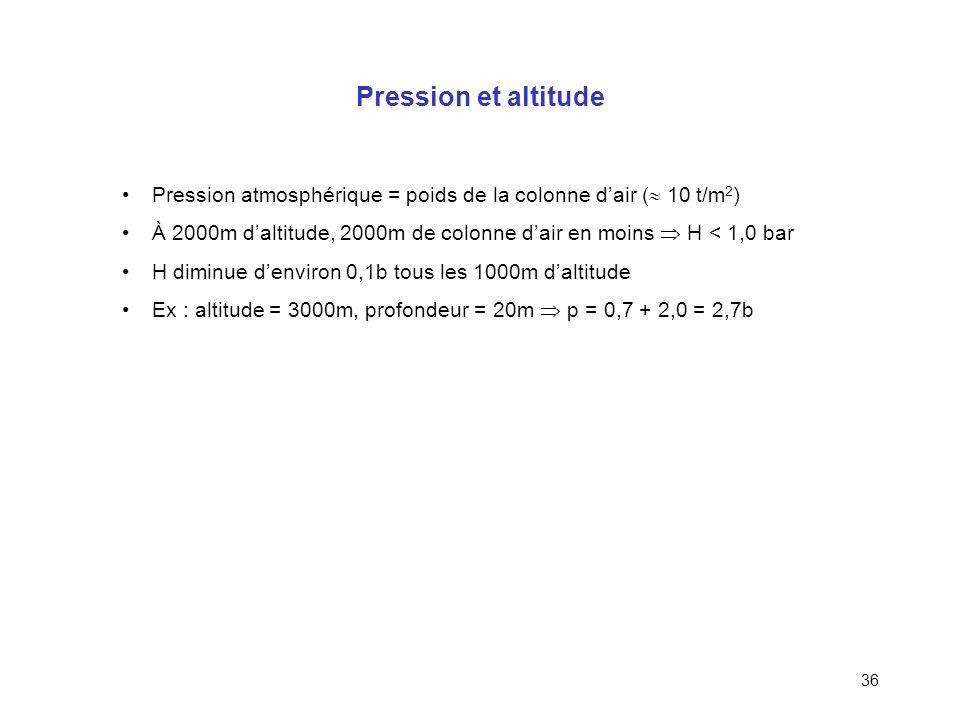 35 MN90 : Calcul DTR