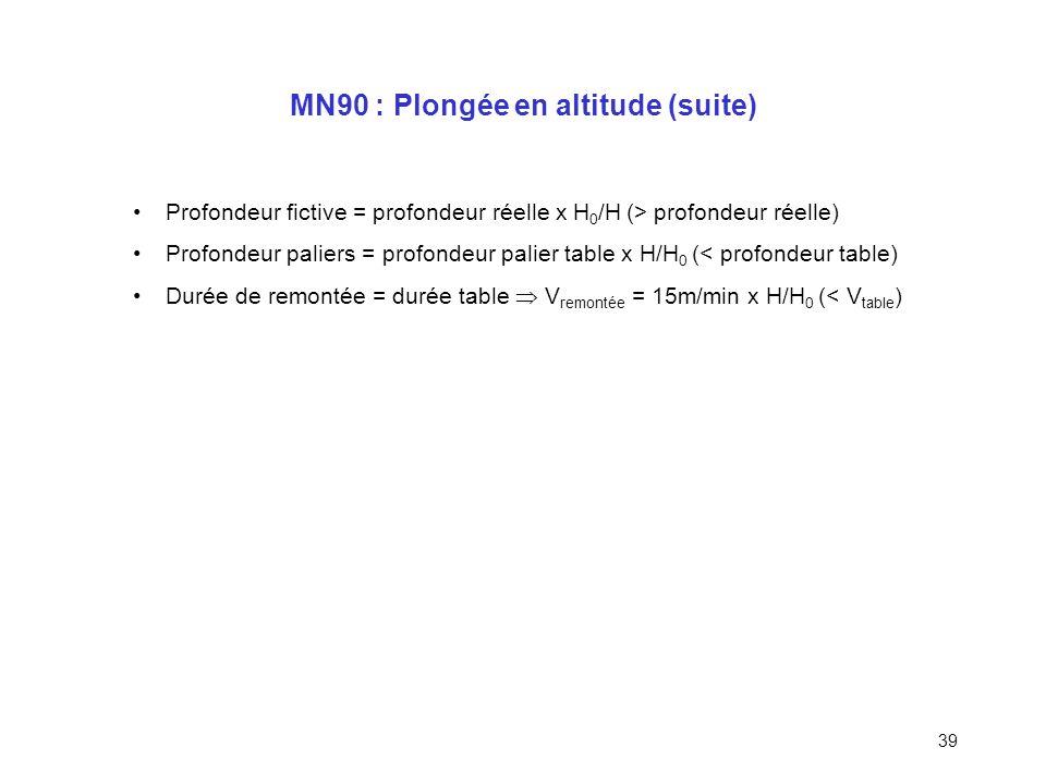 38 MN90 : Plongée en altitude (suite) Prof. temps lac (réel) mer (fictif : MN90)