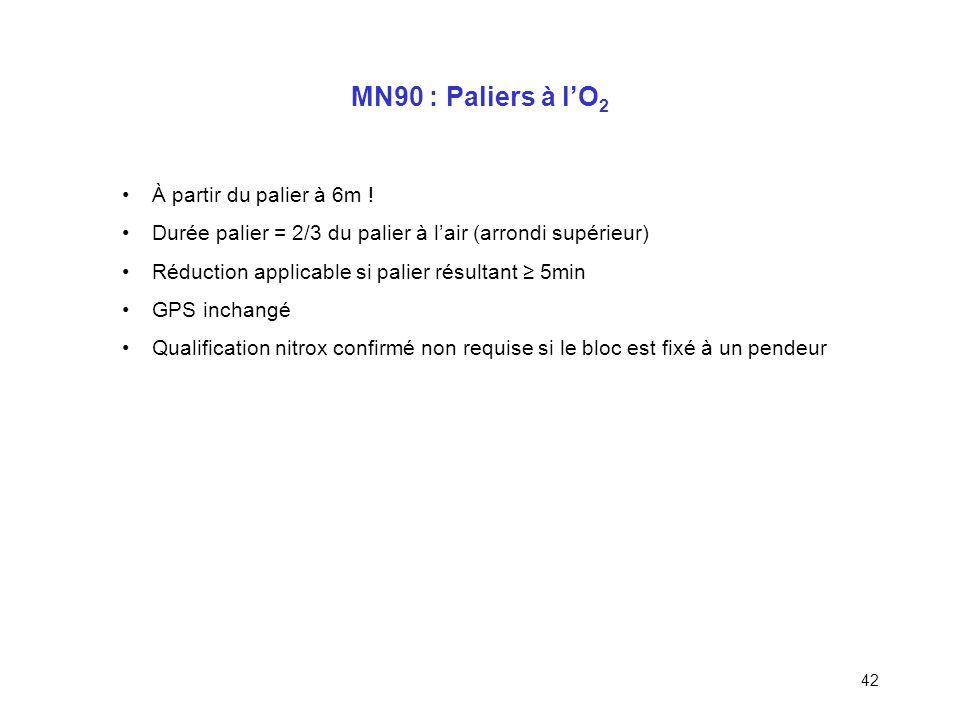 41 MN90 : Plongée au nitrox Vous voulez utilisez un Nx 40 à 30m. Le mélange est-il utilisable ? Profondeur équivalente ? PPO 2 = 4b x 40% = 1,6b le mé