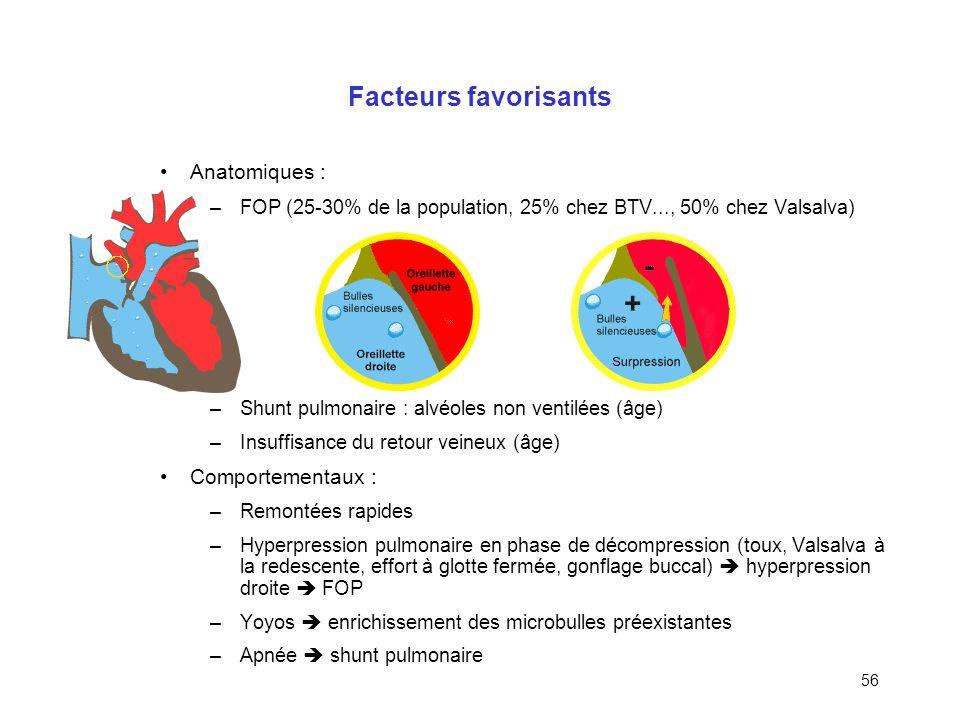 55 Localisation des bulles (2) Vasculaires (initialement circulantes) : Veineuses : stase (perte de charge, ralentissement du retour veineux) ischémie