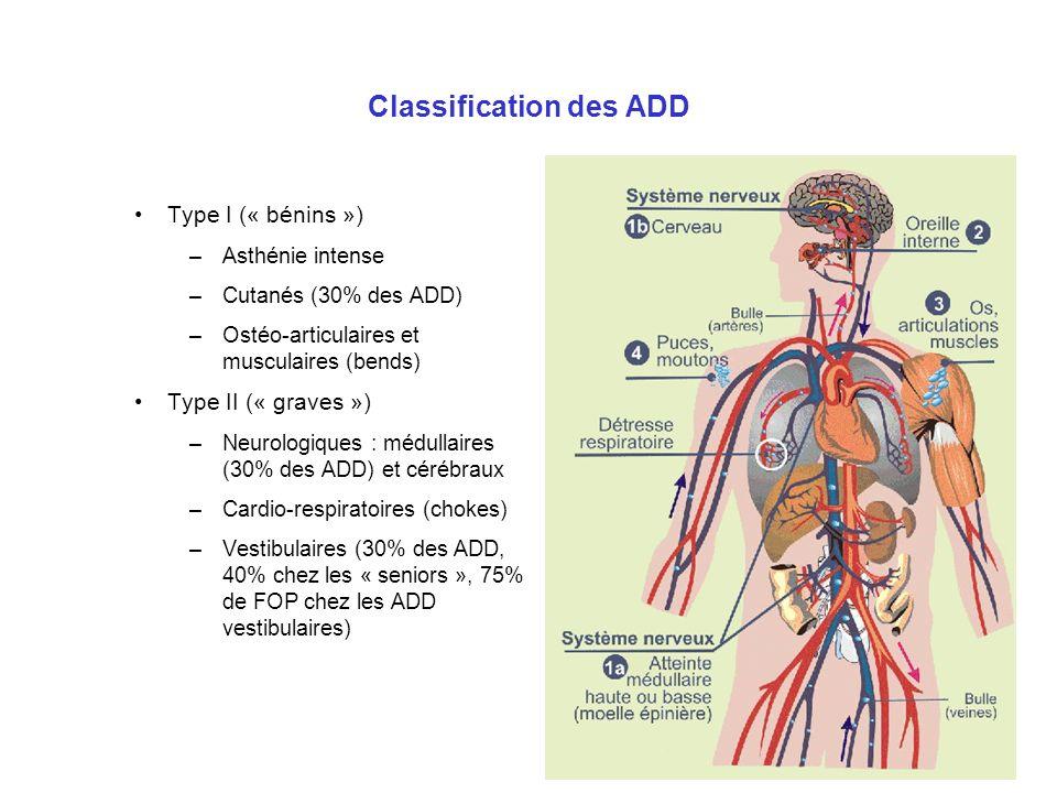 57 Maladie de décompression Abrasion de lendothélium vasculaire (blessure) Adhésion plaquettaire à lendothélium Œdème : fuite plasmatique extra-vascul