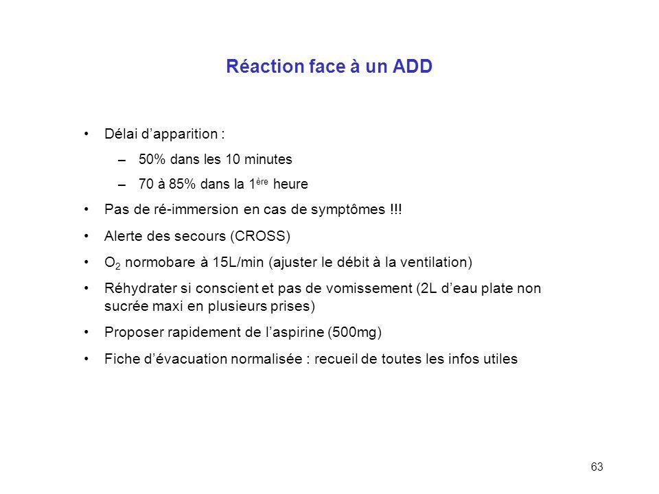 62 Prévention Hydratation (avant, après) : –améliore le retour veineux, –plus de liquide plus de capacité à transporter lazote Vitesse de remontée, su