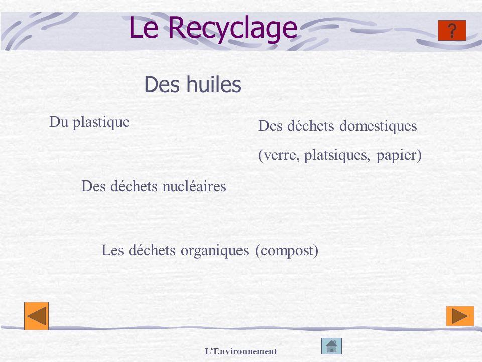 LEnvironnement Le Recyclage Des huiles Des déchets nucléaires Des déchets domestiques (verre, platsiques, papier) Les déchets organiques (compost) Du