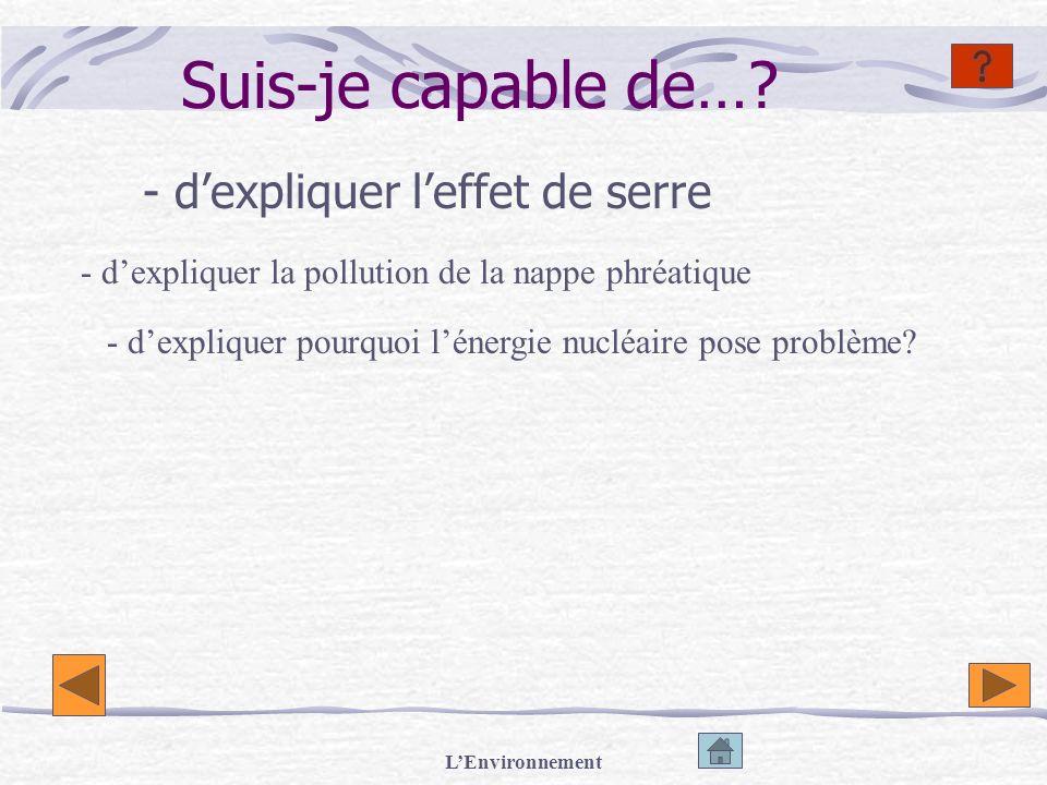LEnvironnement Suis-je capable de…? - dexpliquer leffet de serre - dexpliquer la pollution de la nappe phréatique - dexpliquer pourquoi lénergie nuclé