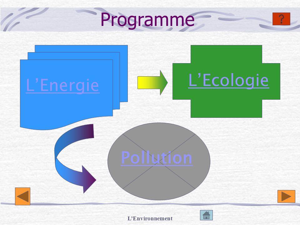 Programme LEcologie LEnergie Pollution