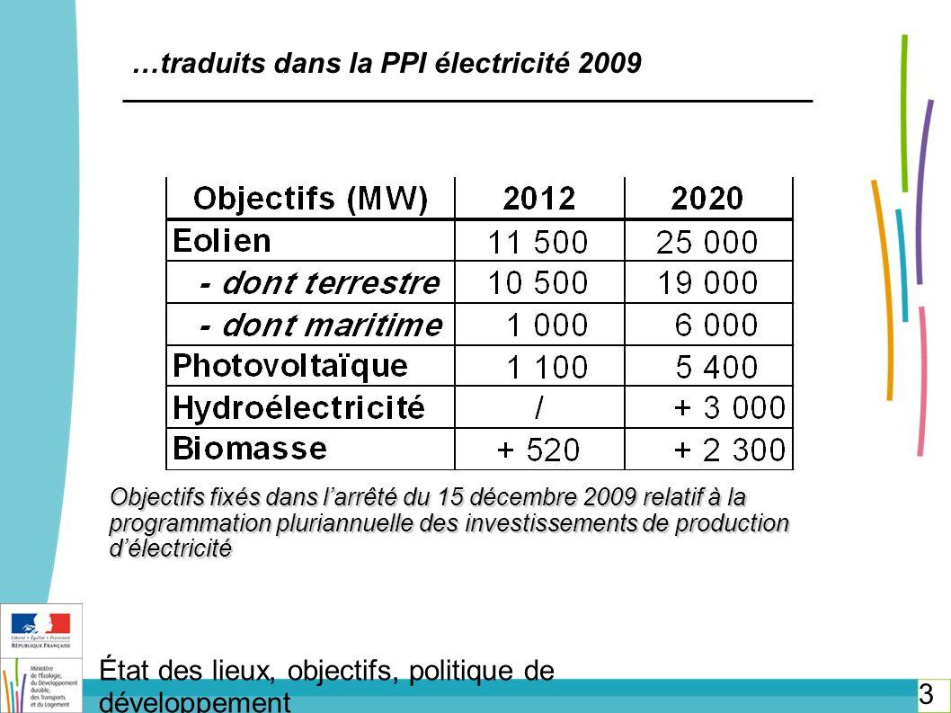 4 État des lieux, objectifs, politique de développement …dans la PPI chaleur 2009 Objectifs retenus = objectifs affichés dans le rapport du COMOP 10 soit : Objectifs retenus = objectifs affichés dans le rapport du COMOP 10 soit : + 3,0 Mtep au 31/12/2012 + 3,0 Mtep au 31/12/2012 + 10,1 Mtep à lhorizon 2020 + 10,1 Mtep à lhorizon 2020
