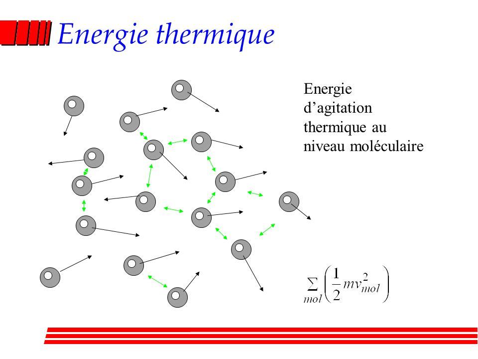 Energie thermique Energie dagitation thermique au niveau moléculaire
