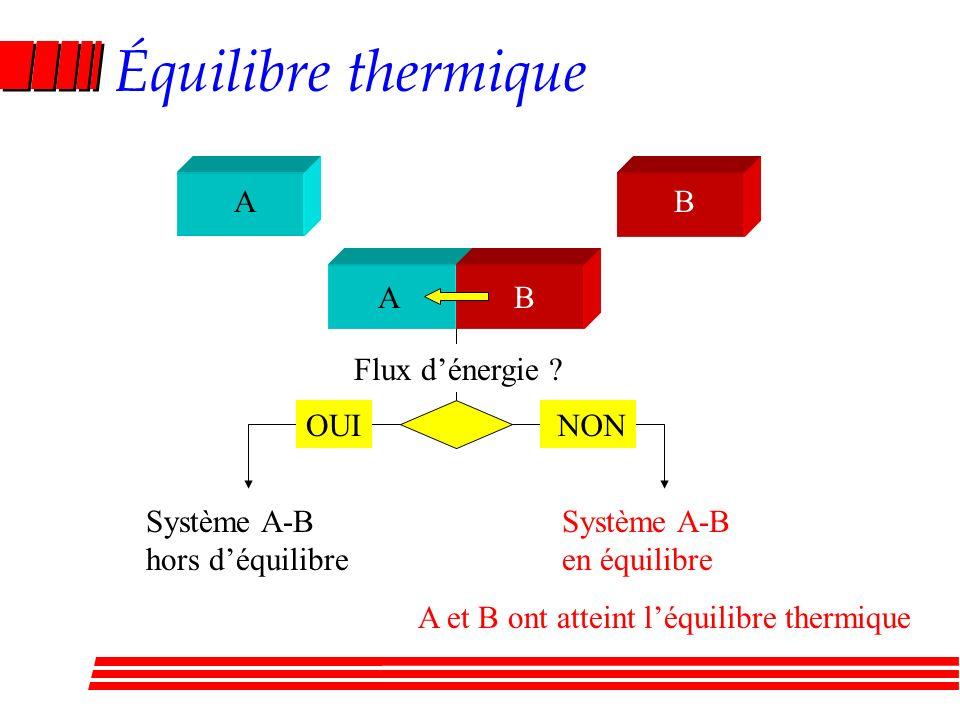 Équilibre thermique AB AB Flux dénergie .