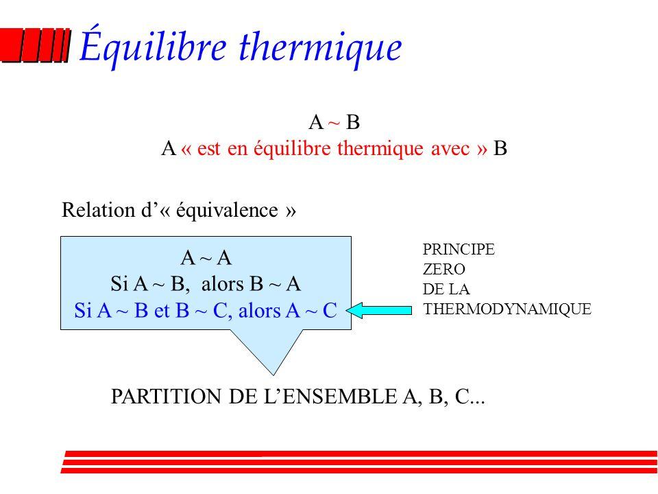Équilibre thermique A ~ B A « est en équilibre thermique avec » B Relation d« équivalence » A ~ A Si A ~ B, alors B ~ A Si A ~ B et B ~ C, alors A ~ C PARTITION DE LENSEMBLE A, B, C...