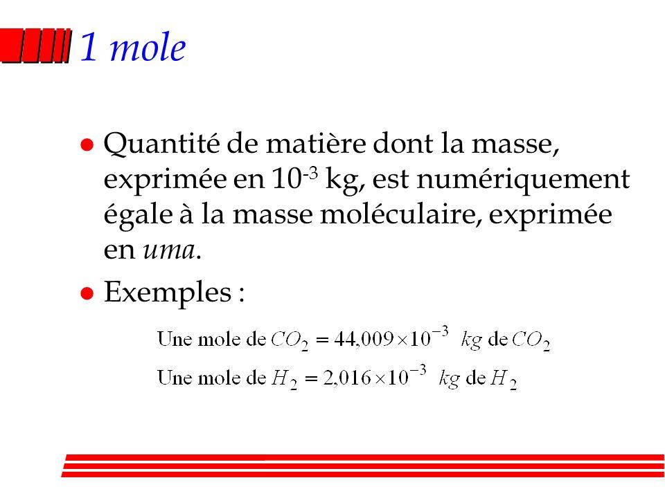 1 mole l Quantité de matière dont la masse, exprimée en 10 -3 kg, est numériquement égale à la masse moléculaire, exprimée en uma.