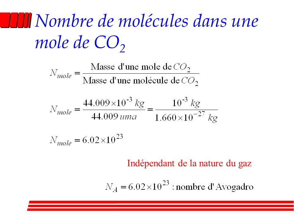 Nombre de molécules dans une mole de CO 2 Indépendant de la nature du gaz