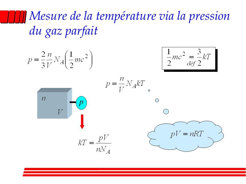 Mesure de la température via la pression du gaz parfait p