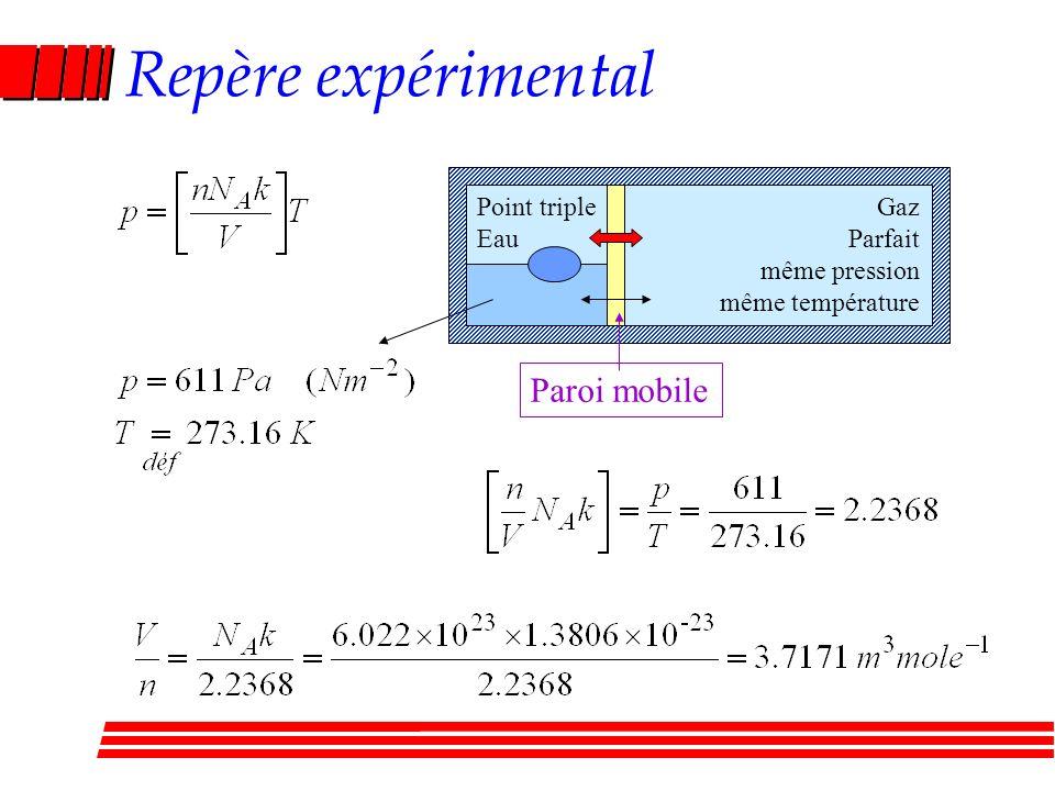 Repère expérimental Point triple Eau Gaz Parfait même pression même température Paroi mobile