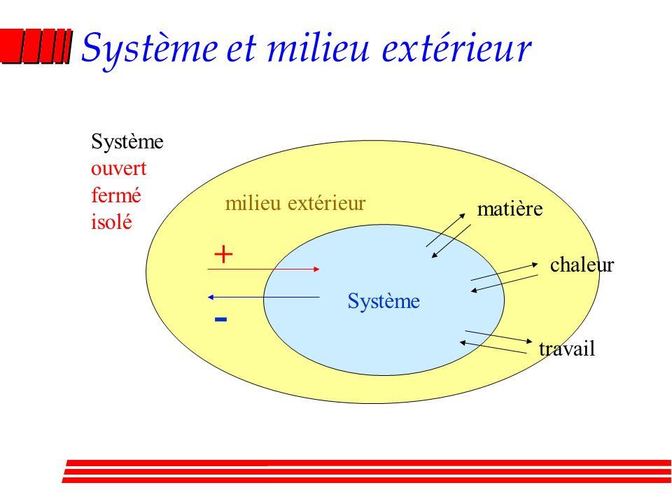Unité sur léchelle de température défini Posons : On obtient léchelle de température absolue, ou échelle Kelvin