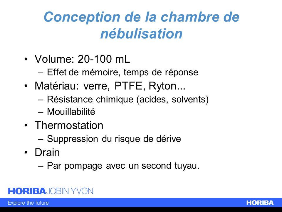 Conception de la chambre de nébulisation Volume: 20-100 mL –Effet de mémoire, temps de réponse Matériau: verre, PTFE, Ryton... –Résistance chimique (a