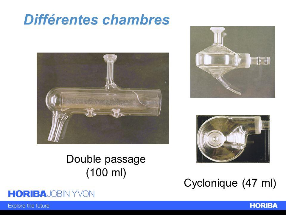 Différentes chambres Cyclonique (47 ml) Double passage (100 ml)