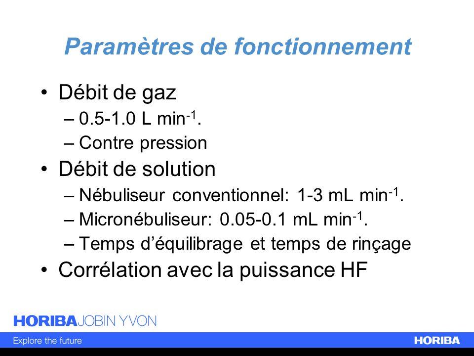 Paramètres de fonctionnement Débit de gaz –0.5-1.0 L min -1. –Contre pression Débit de solution –Nébuliseur conventionnel: 1-3 mL min -1. –Micronébuli
