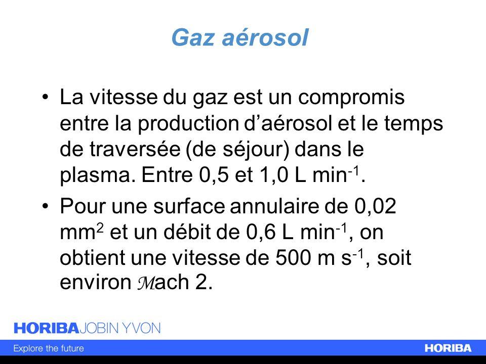 Gaz aérosol La vitesse du gaz est un compromis entre la production daérosol et le temps de traversée (de séjour) dans le plasma. Entre 0,5 et 1,0 L mi