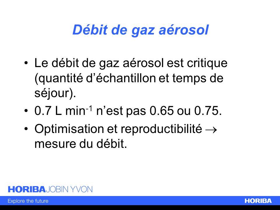 Débit de gaz aérosol Le débit de gaz aérosol est critique (quantité déchantillon et temps de séjour). 0.7 L min -1 nest pas 0.65 ou 0.75. Optimisation