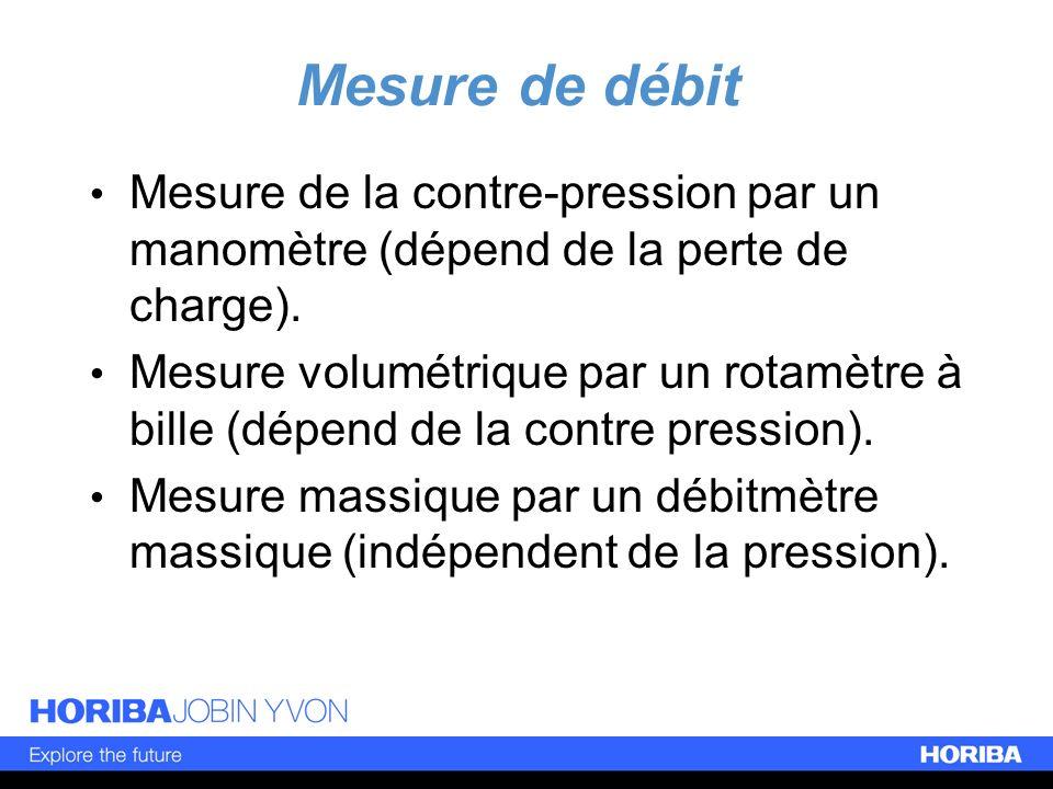 Mesure de débit Mesure de la contre-pression par un manomètre (dépend de la perte de charge). Mesure volumétrique par un rotamètre à bille (dépend de