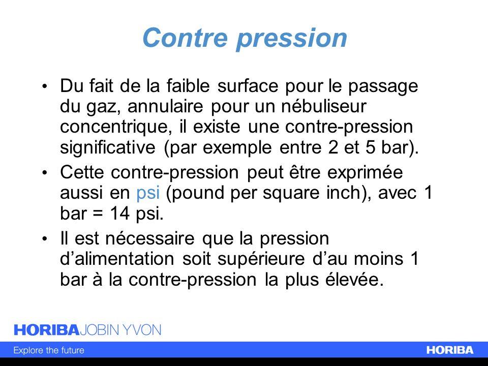 Contre pression Du fait de la faible surface pour le passage du gaz, annulaire pour un nébuliseur concentrique, il existe une contre-pression signific
