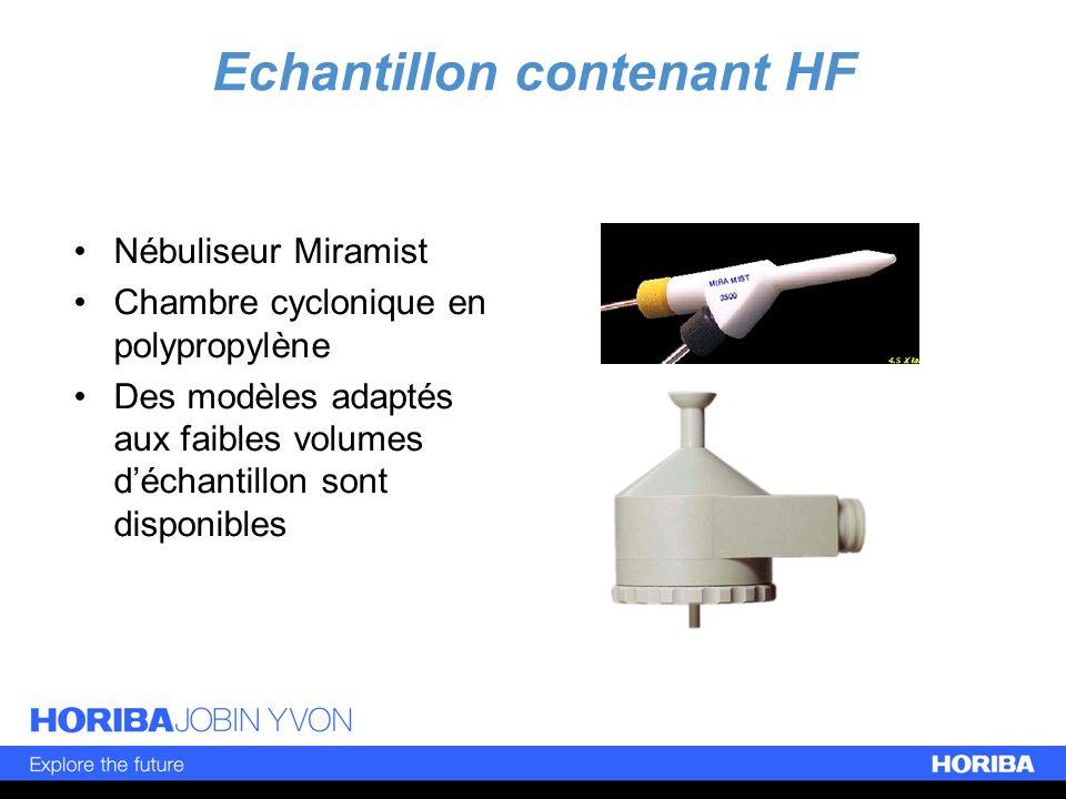 Echantillon contenant HF Nébuliseur Miramist Chambre cyclonique en polypropylène Des modèles adaptés aux faibles volumes déchantillon sont disponibles